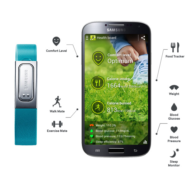 Samsung Builds a Health Ecosystem with the Galaxy S4