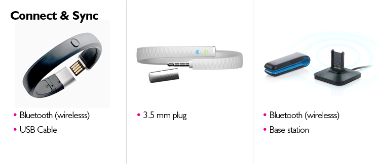 Nike+ Fuelband vs Jawbone Up vs Fitbit Ultra